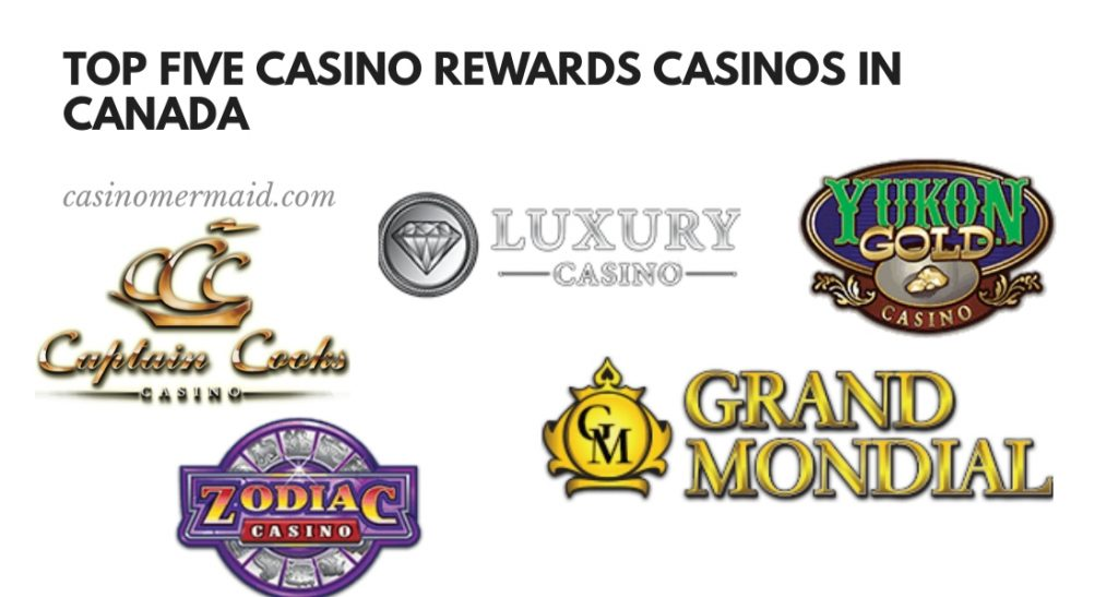 Casino Rewards Top Five Online Casino In Canada